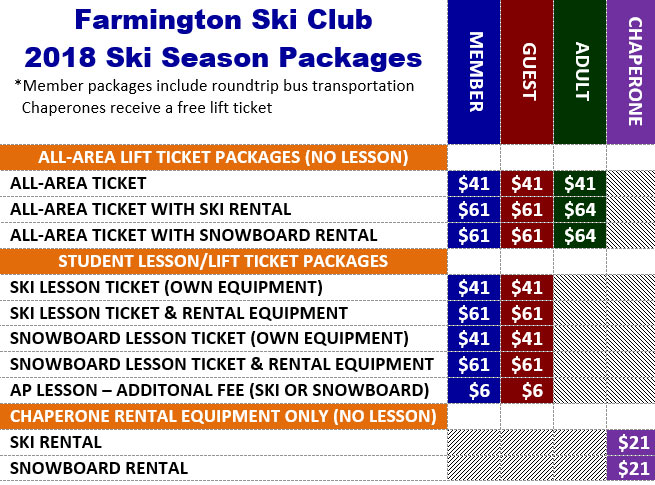 2018 package rates