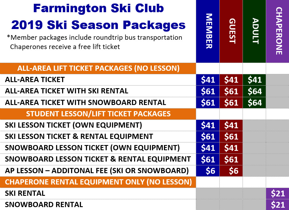 2019 package rates